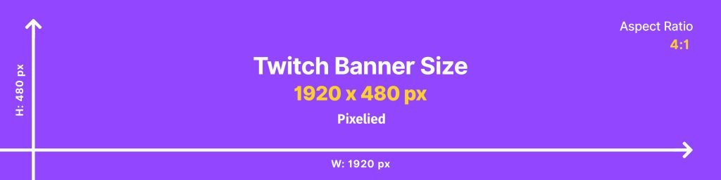 Twitch Banner Size