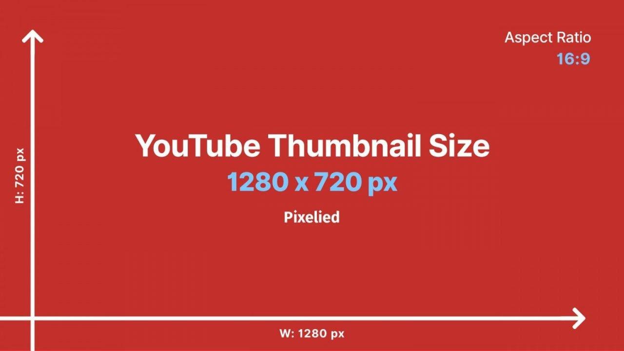 size for youtube thumbnail