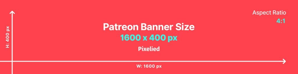 Patreon Banner Size