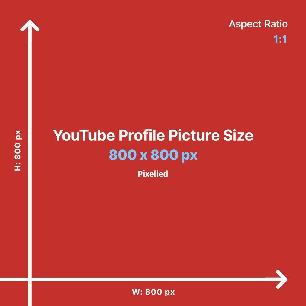 Youtube Profile Size