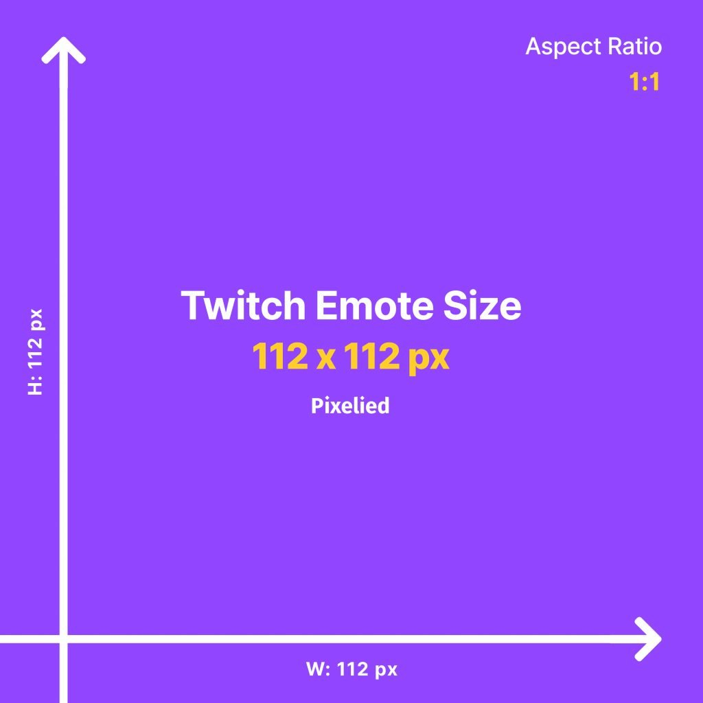 Twitch Emote Size